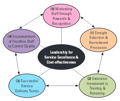 an essay on international human resource strategy The most downloaded articles from human resource management review in the last 90 days  strategy, human resource management and performance: sharpening line.