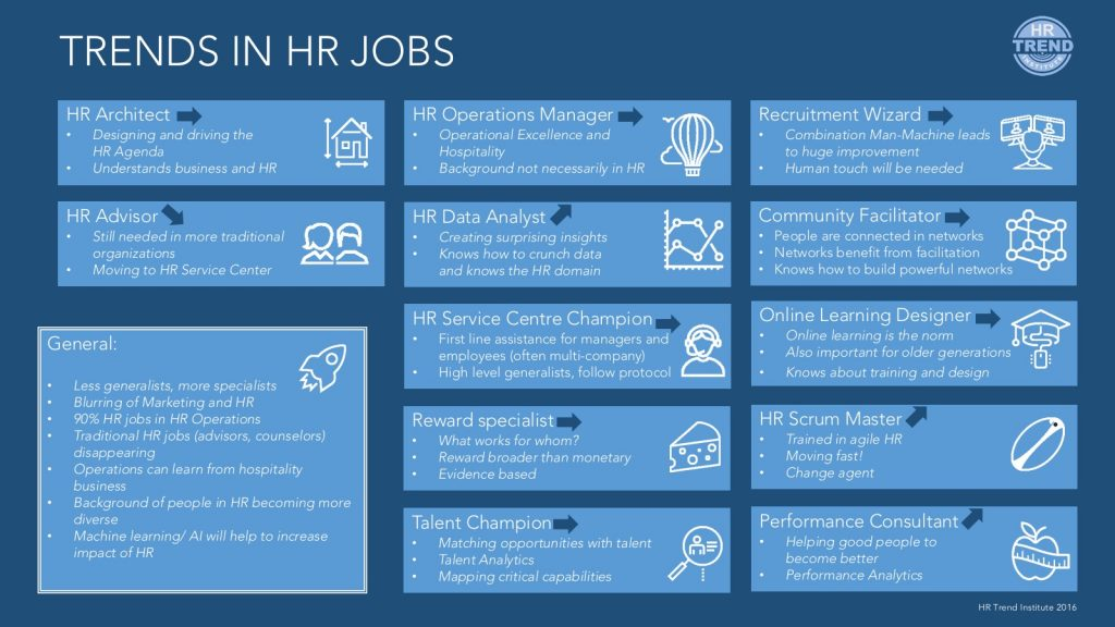 Trends-in-HR-Jobs-1